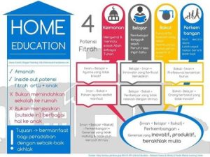 home-education-concept